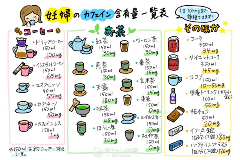 水分 補給 に 適し た 飲み物